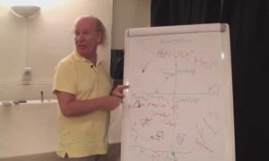 Astrologie | Cours 26